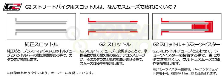 G2ストリートバイク用スロットル断面図